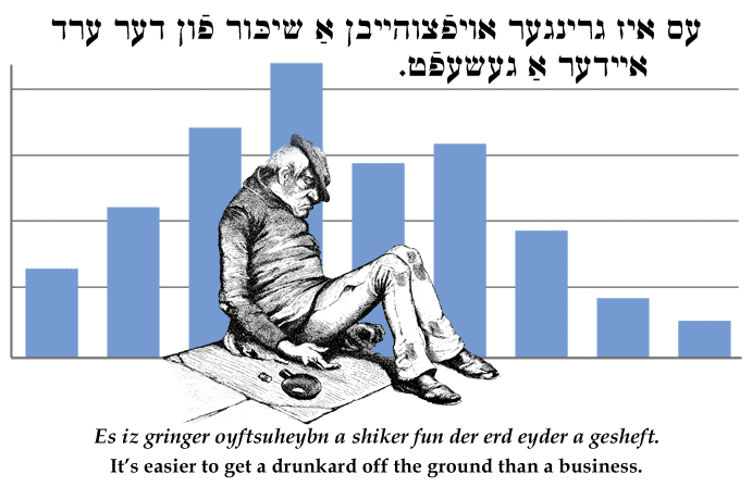 Yiddish: It's easier to get a drunkard off the ground than a business.