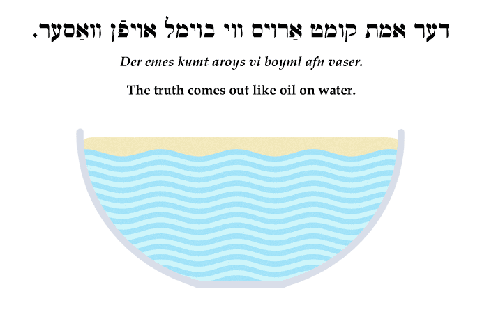 Yiddish: The truth comes out like oil on water.