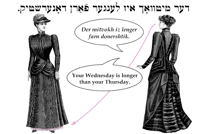 Yiddish: Your Wednesday is longer than your Thursday.